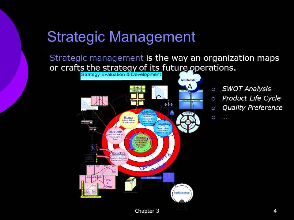 Strategic Management Strategic management is the way an organization maps or crafts the strategy of its future operations.