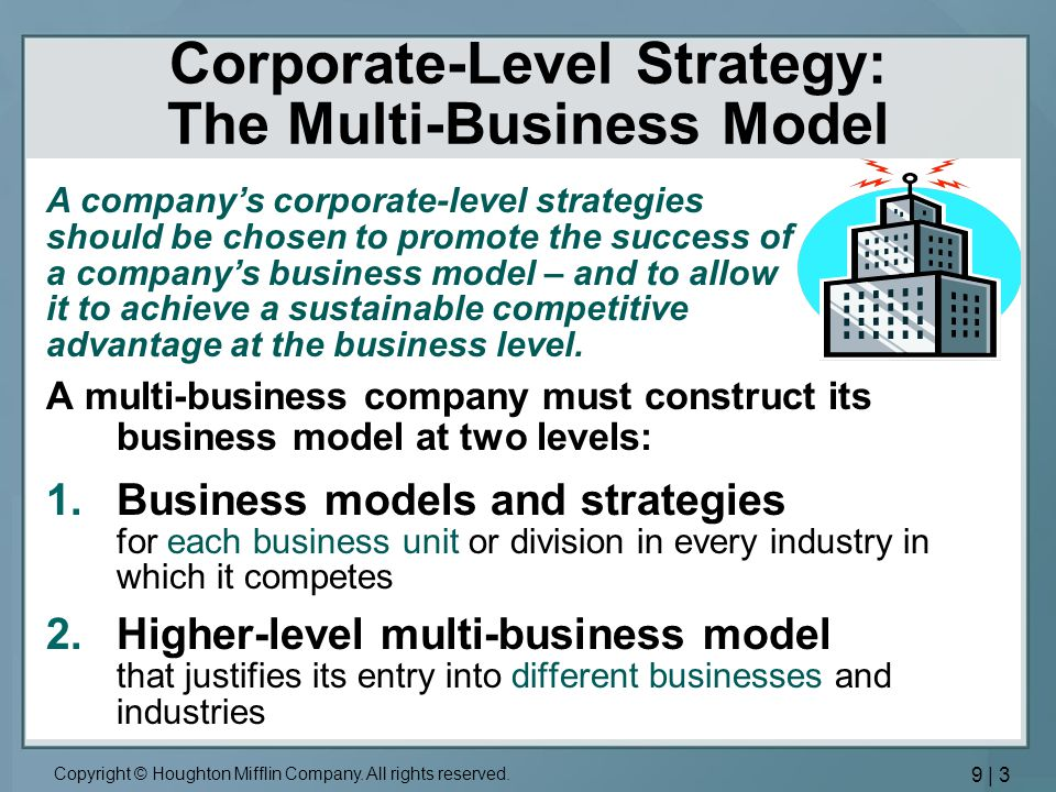 sony corporation corporate level strategy Strategic planning of the sony corporation  corporate-level strategy, business-level strategy, and firm performance the academy of management journal, .