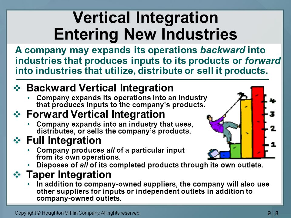 vertical integration Contractual theories of vertical integration derive firm boundaries as an efficient  response to market transaction costs these theories predict a relationship.