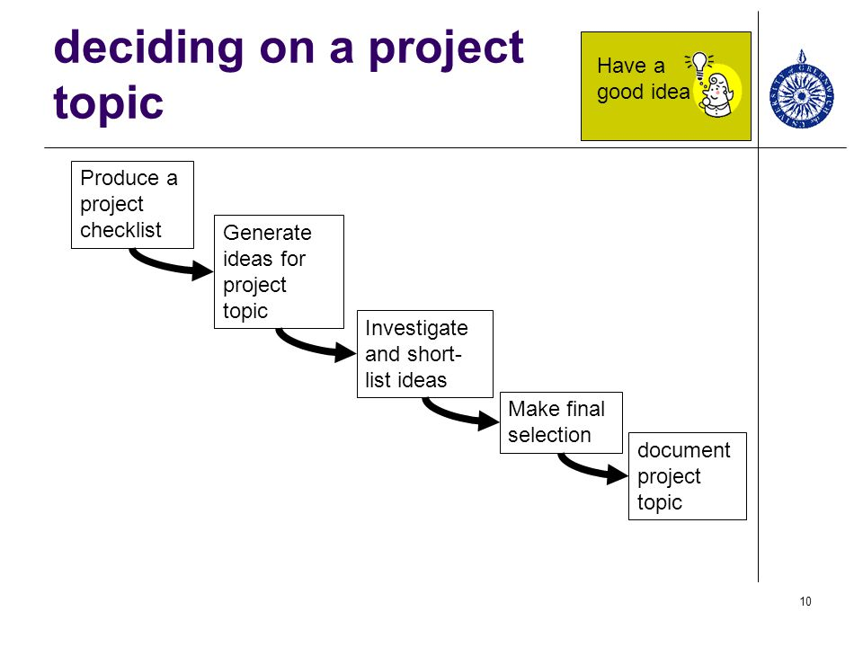 deciding on a project topic