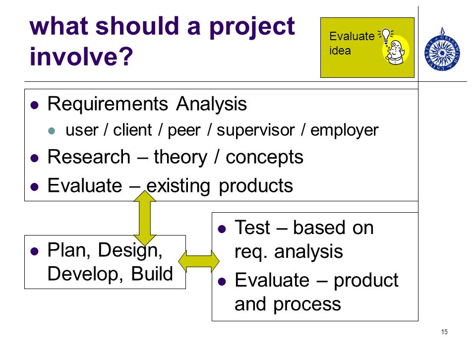 what should a project involve
