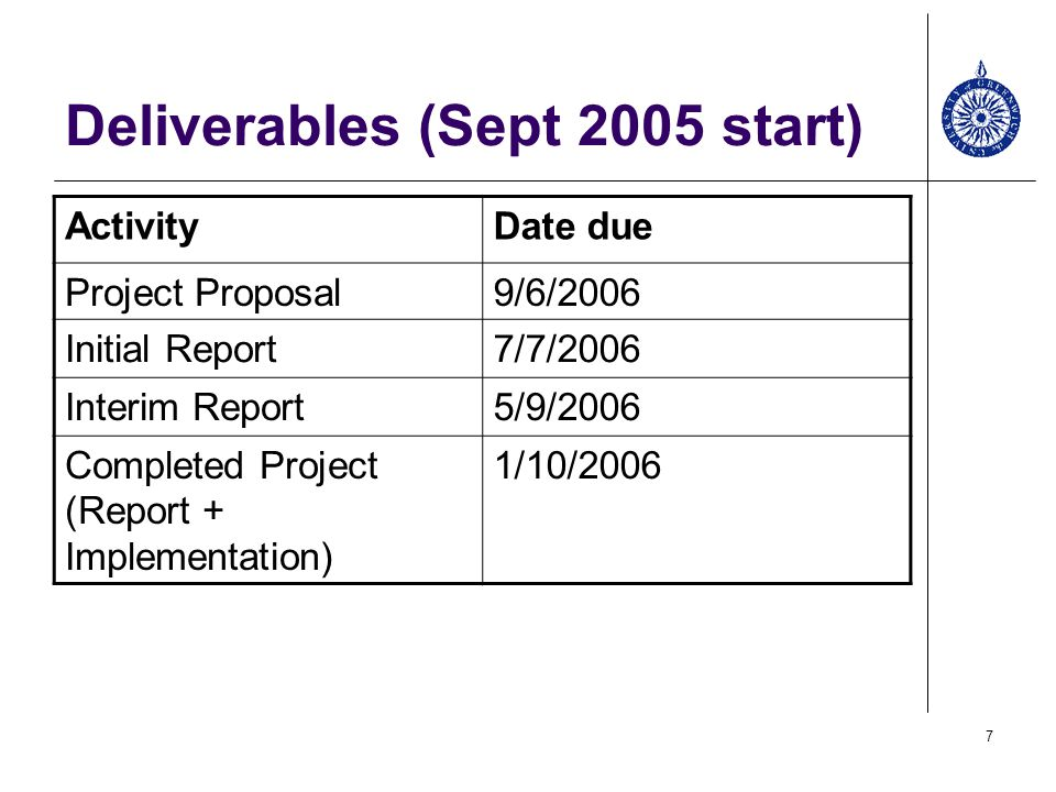 Deliverables (Sept 2005 start)