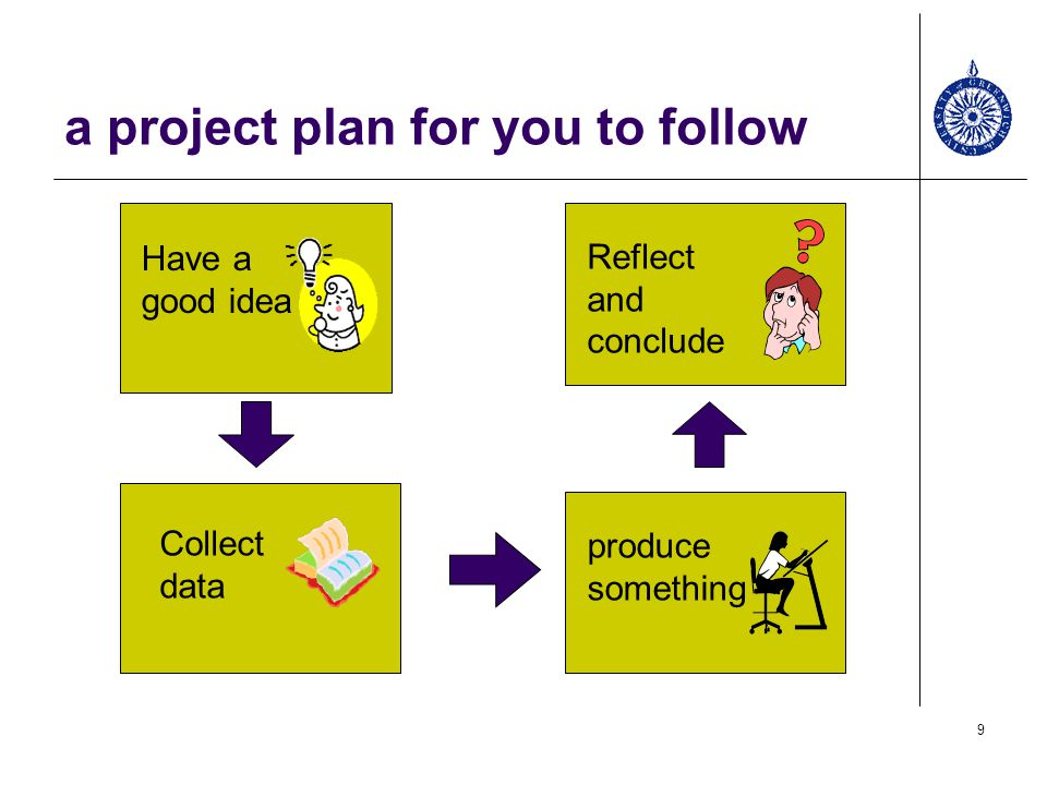 a project plan for you to follow