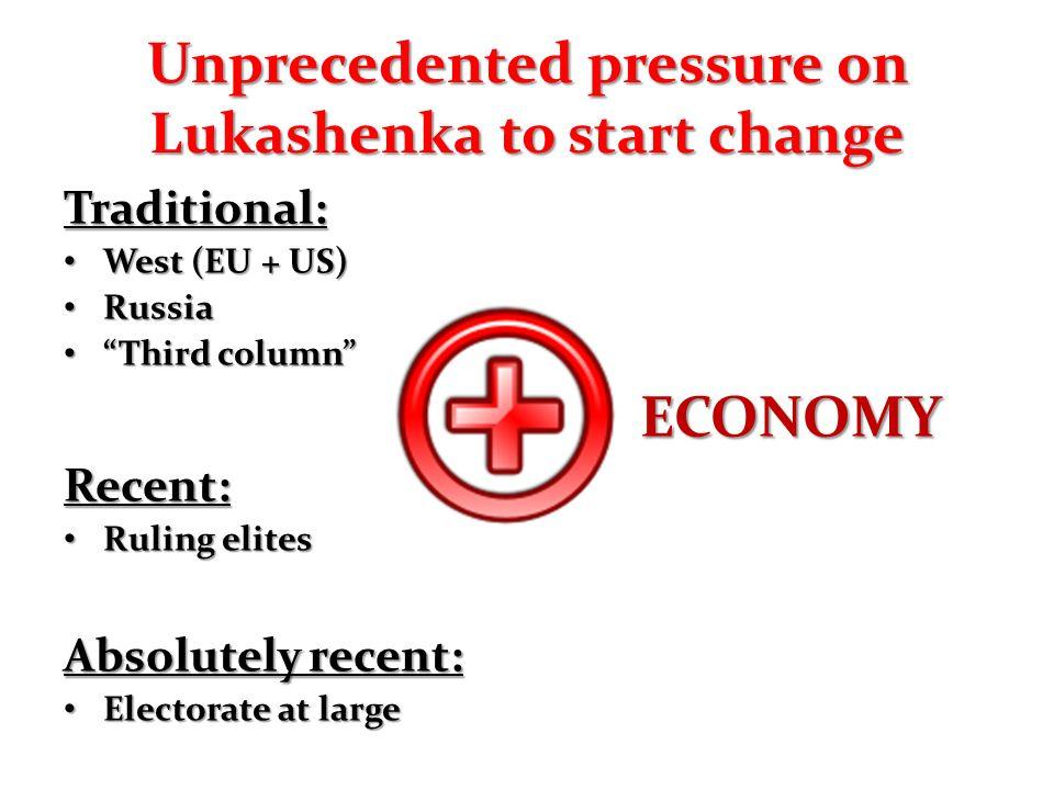 Unprecedented pressure on Lukashenka to start change