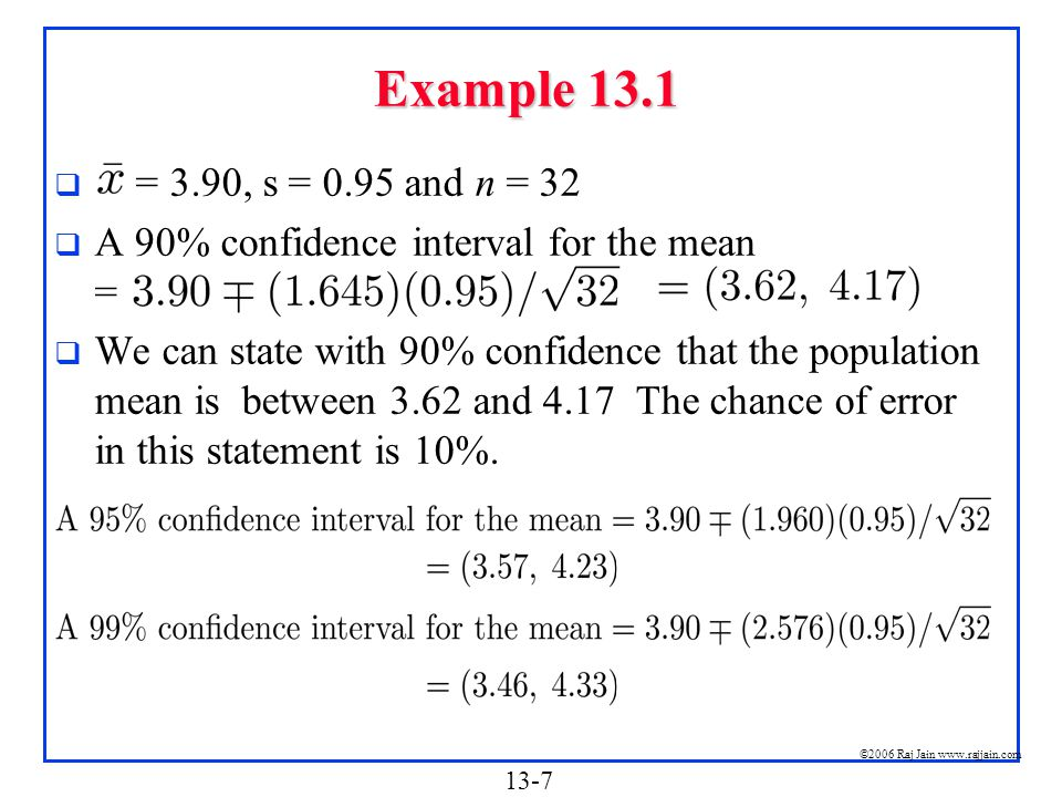 how to find 90 confidence interval for population mean
