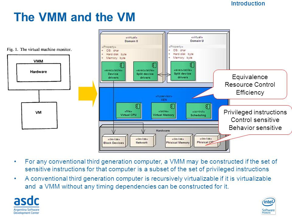 virtualization concept and history Virtualization in computer systems has a deep and interesting history virtualization as we know it began with the experimental cp-40 the underlying concepts.