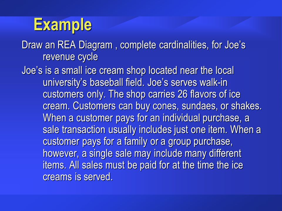 draw an rea diagram complete with cardinalities for joe s revenue cycle Draw an rea diagram, complete with cardinalities, for joe's revenue cycle draw an rea diagram-complete with cardinalities accounting basics $2000 – download this answer now checkout tutorsglobe september 2, 2018 post navigation previous post: what is the stocks expected constant growth rate.