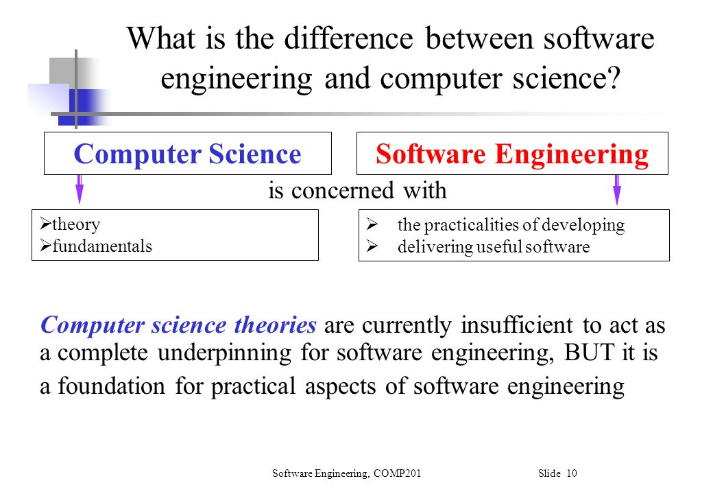 understanding the copyright aspects of software Non-literal aspects of a computer program fit uncomfortably with 28 see, eg   algorithms may not be copyrighted, they may not understand that the protection.