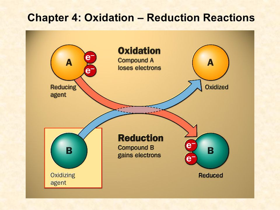 Catalytic soot oxidation