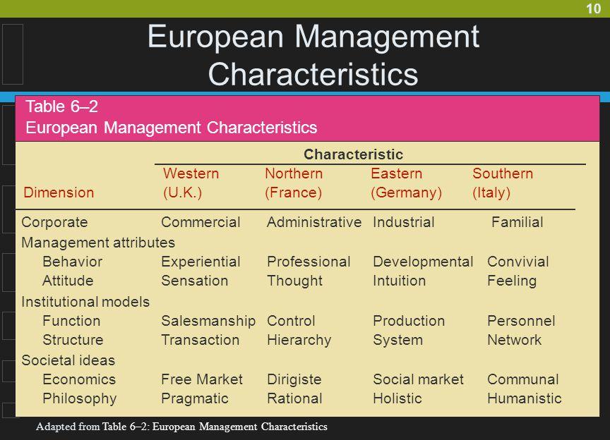European Management Characteristics
