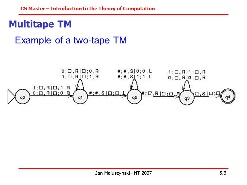 Example of a two-tape TM