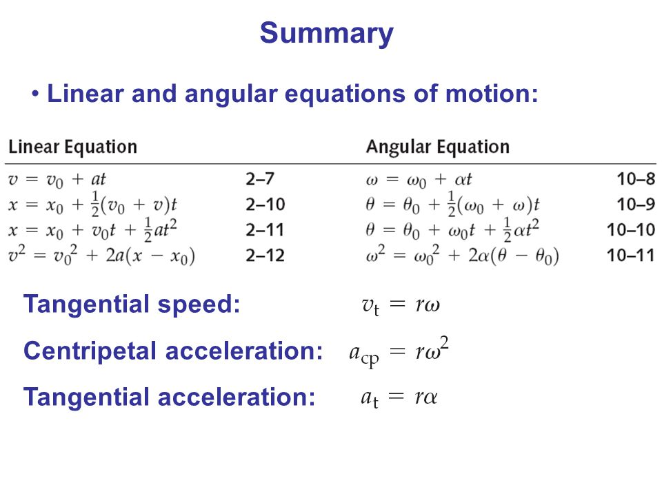 Rotational Kinematics Ppt Video Online Download