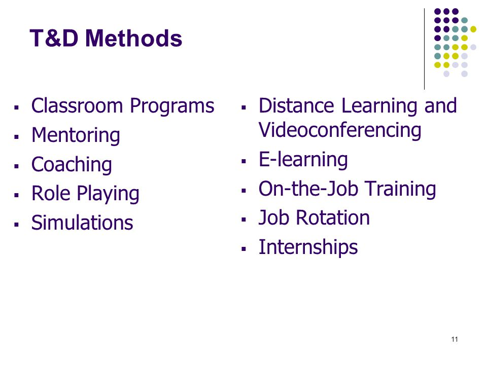T&D Methods Classroom Programs Mentoring Coaching Role Playing