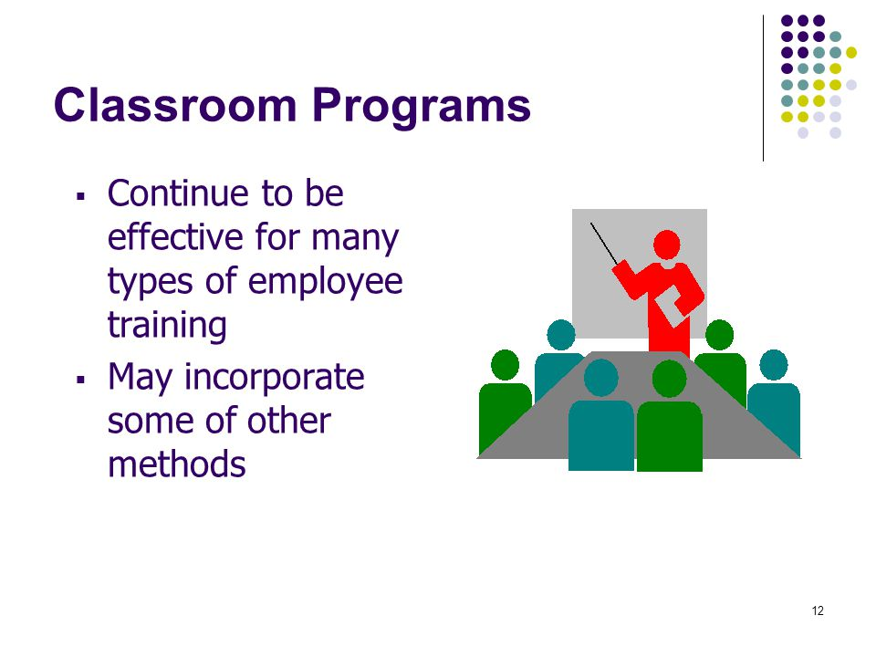 Classroom Programs Continue to be effective for many types of employee training.