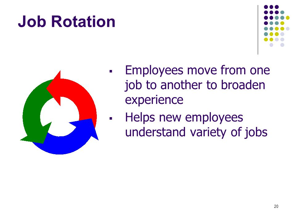 Job Rotation Employees move from one job to another to broaden experience.