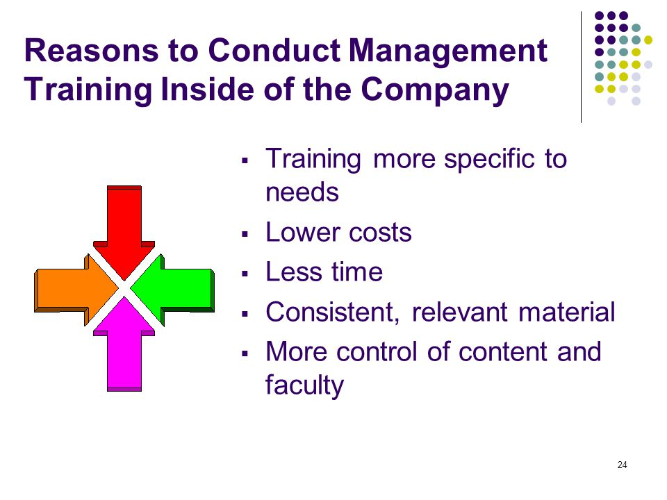 Reasons to Conduct Management Training Inside of the Company