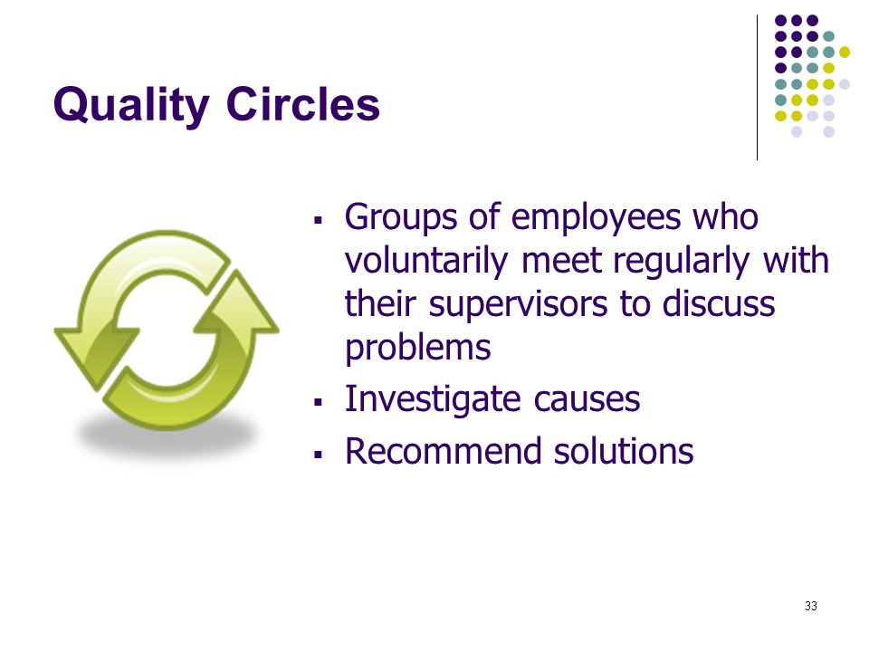 Quality Circles Groups of employees who voluntarily meet regularly with their supervisors to discuss problems.