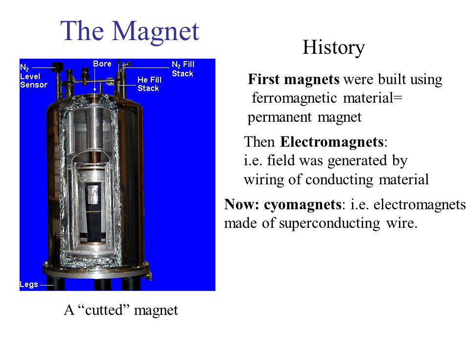 The NMR spectrometer Magnet Probe Coils Transmitters - ppt download