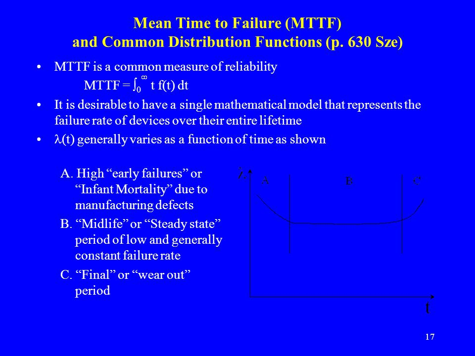 Mean Time to Failure (MTTF) and Common Distribution Functions (p