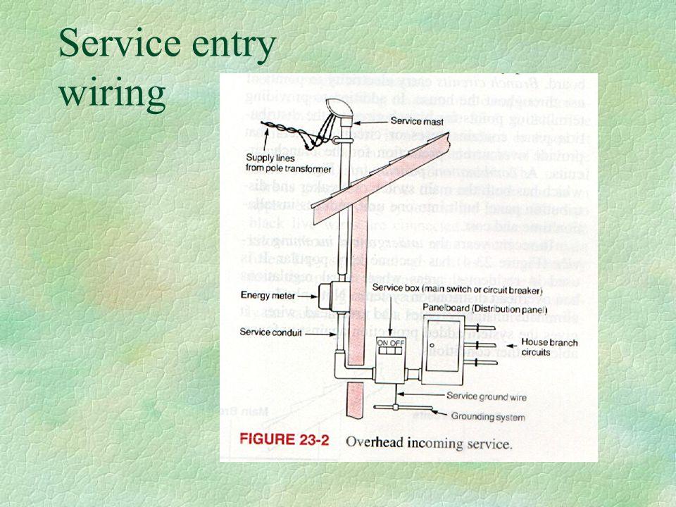 14 Service entry wiring  sc 1 st  SlidePlayer : branch wiring - yogabreezes.com
