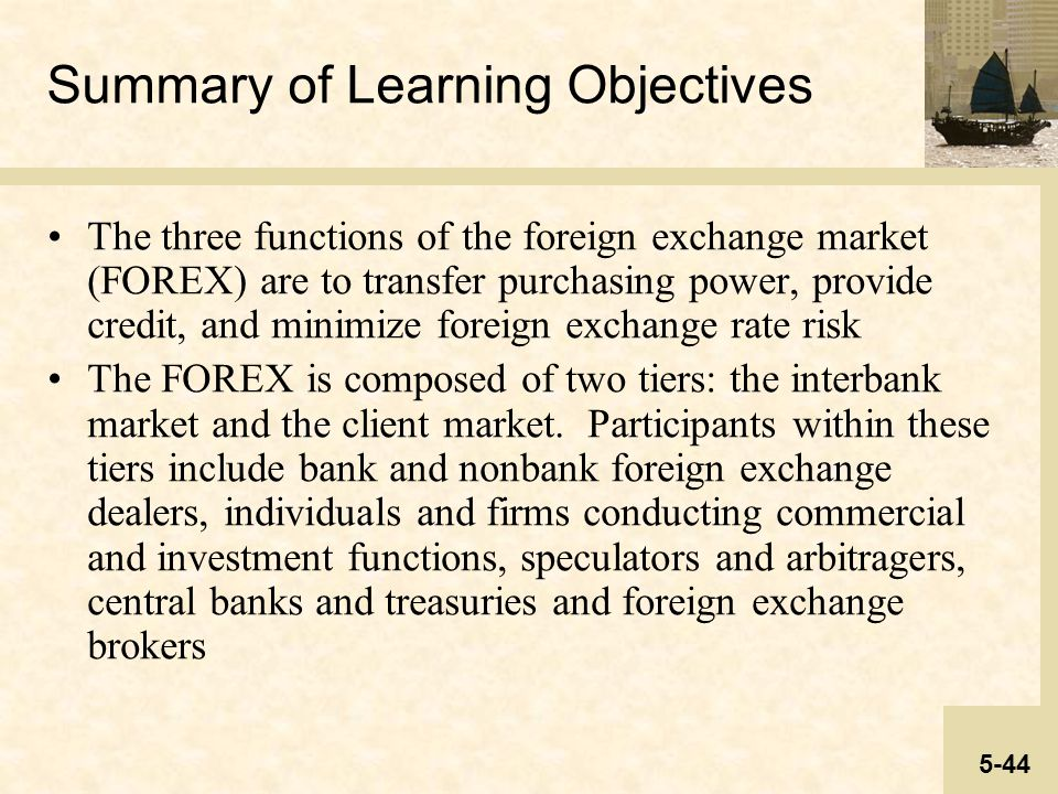 Overview of foreign exchange market