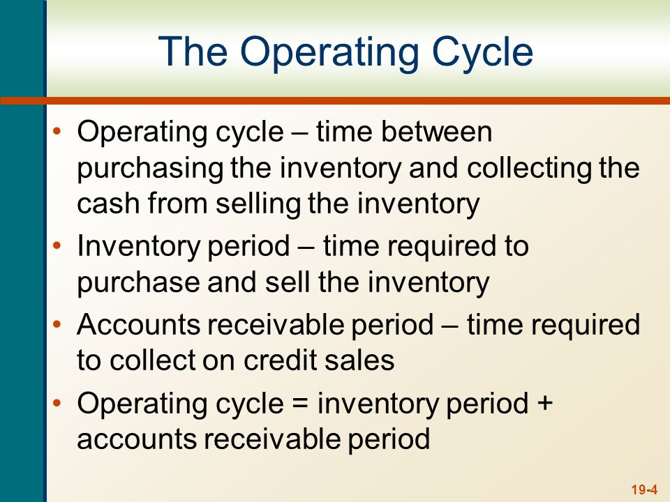 Cash Cycle Cash cycle. Amount of time we finance our inventory.