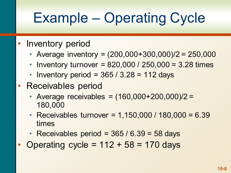 Example – Cash Cycle Payables Period Cash Cycle = 170 – 39 = 131 days