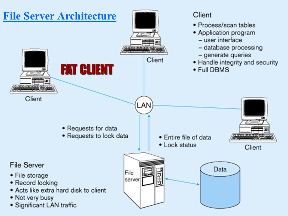 overview explain three application components presentation processing and storage distinguish