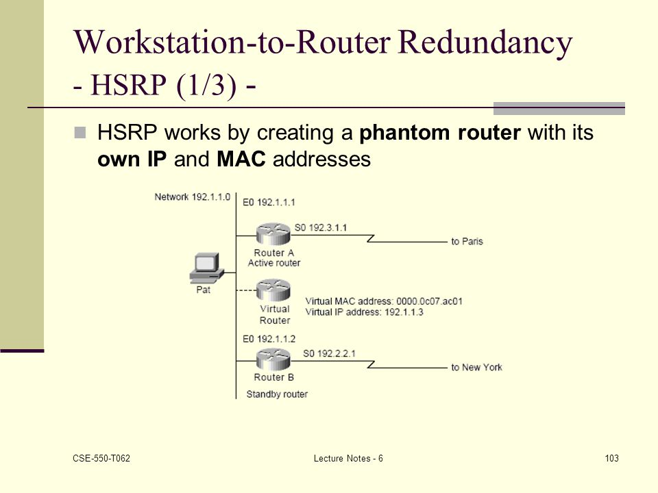 Workstation-to-Router Redundancy - HSRP (1/3) -