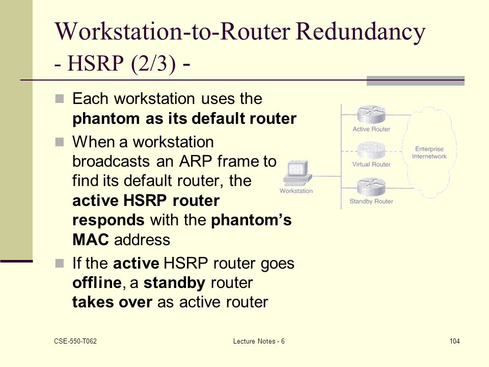Workstation-to-Router Redundancy - HSRP (2/3) -