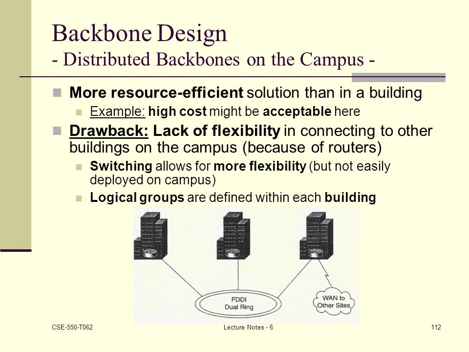 Backbone Design - Distributed Backbones on the Campus -