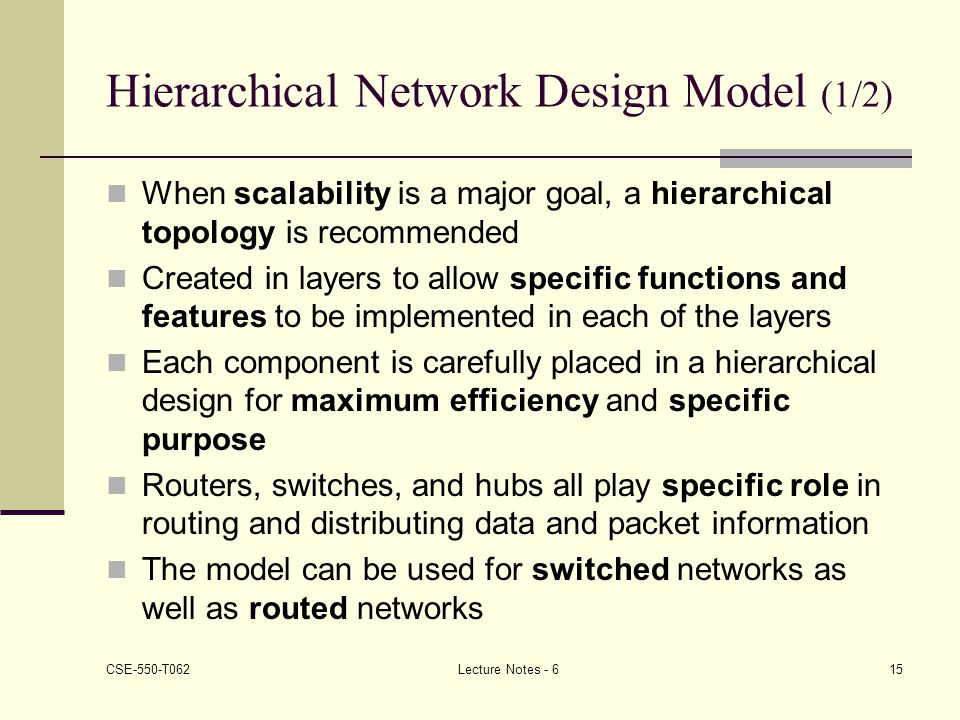 Hierarchical Network Design Model (1/2)