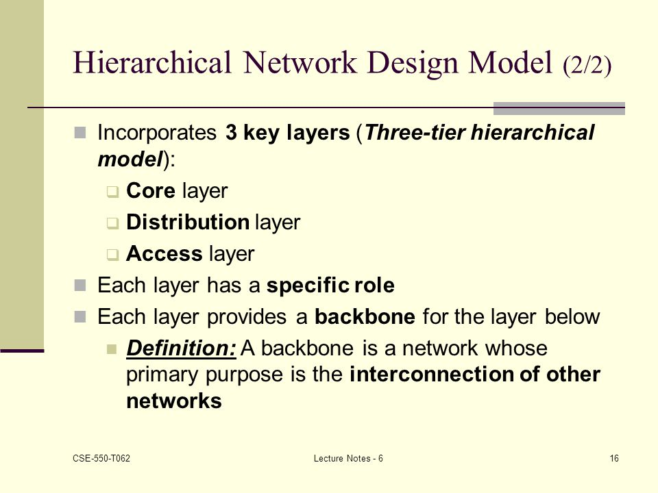 Hierarchical Network Design Model (2/2)