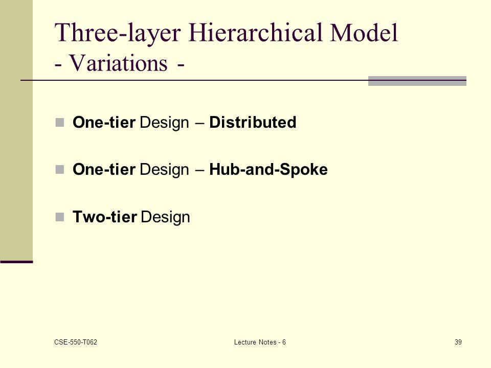 Three-layer Hierarchical Model - Variations -