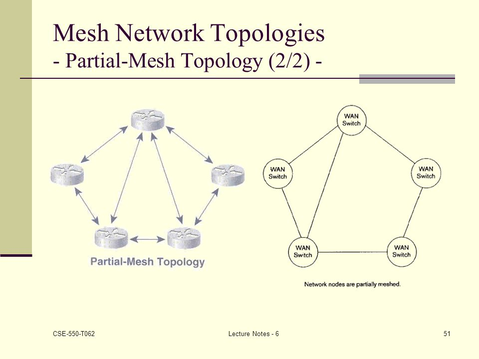 Mesh Network Topologies - Partial-Mesh Topology (2/2) -