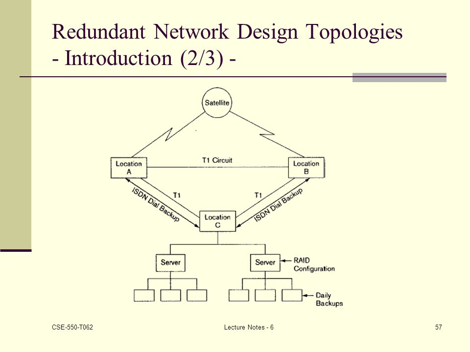 Redundant Network Design Topologies - Introduction (2/3) -