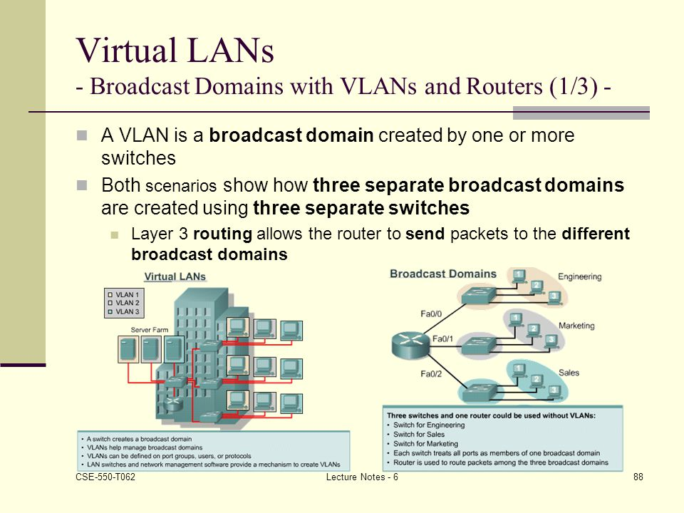 Virtual LANs - Broadcast Domains with VLANs and Routers (1/3) -