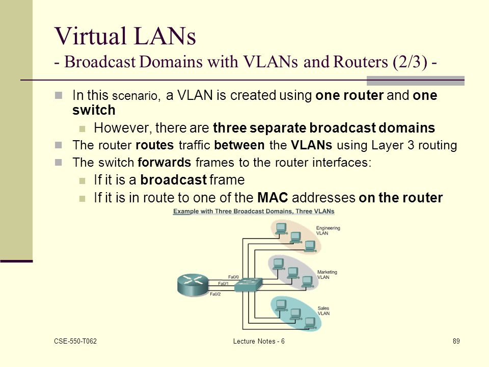 Virtual LANs - Broadcast Domains with VLANs and Routers (2/3) -