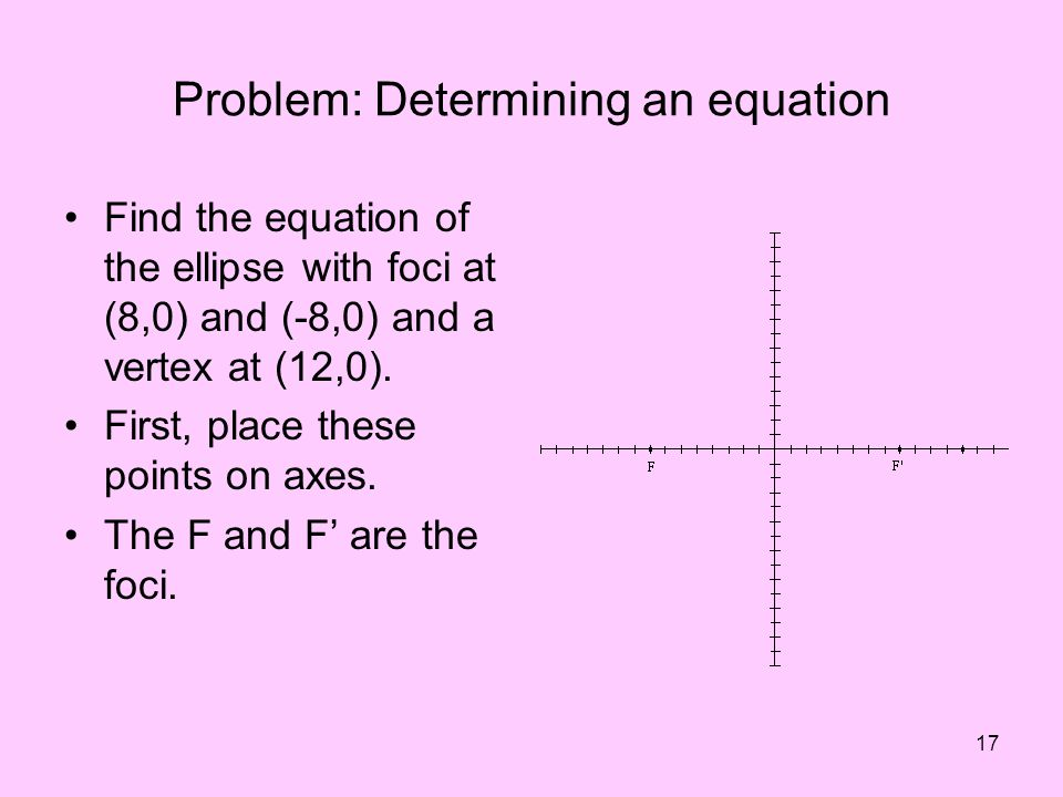 Problem: Determining an equation