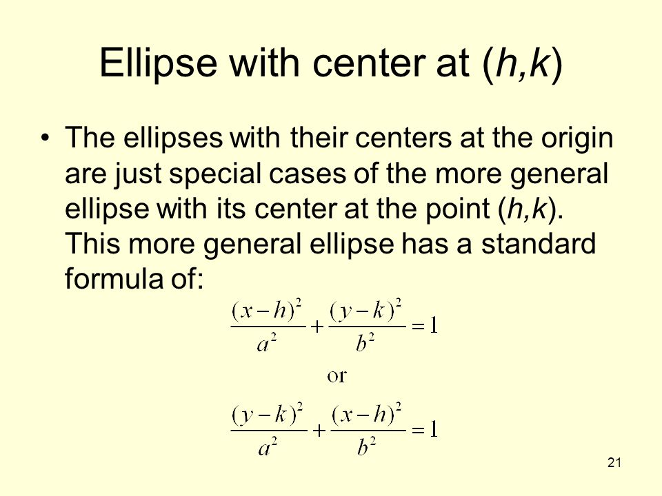 Ellipse with center at (h,k)
