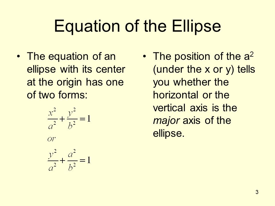 Equation of the Ellipse