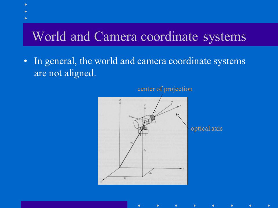 World and Camera coordinate systems