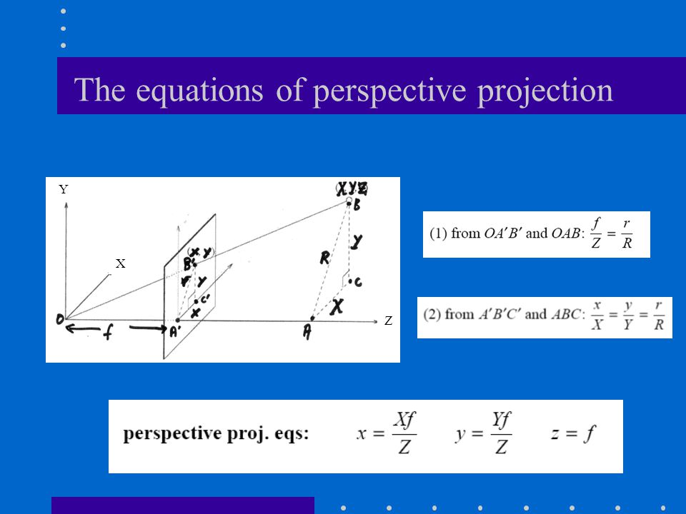 The equations of perspective projection