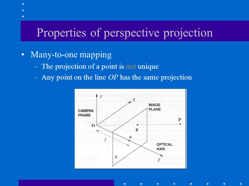 Properties of perspective projection