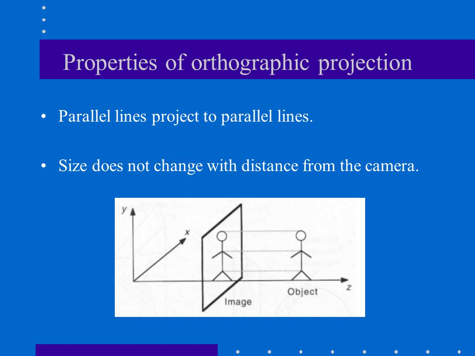 Properties of orthographic projection