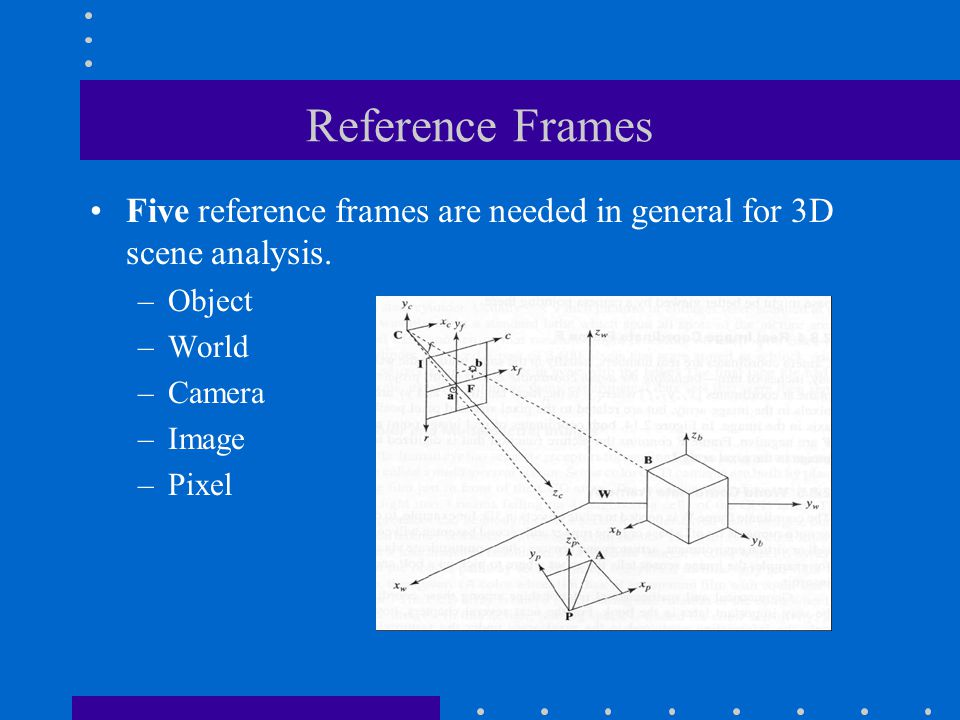 Reference Frames Five reference frames are needed in general for 3D scene analysis. Object. World.
