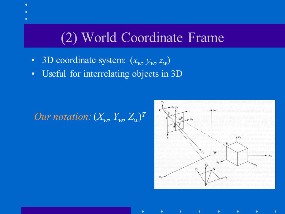 (2) World Coordinate Frame