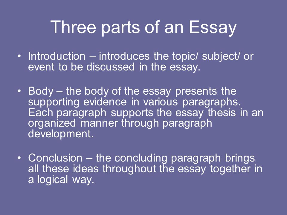 Three parts of an Essay Introduction – introduces the topic/ subject/ or event to be discussed in the essay.