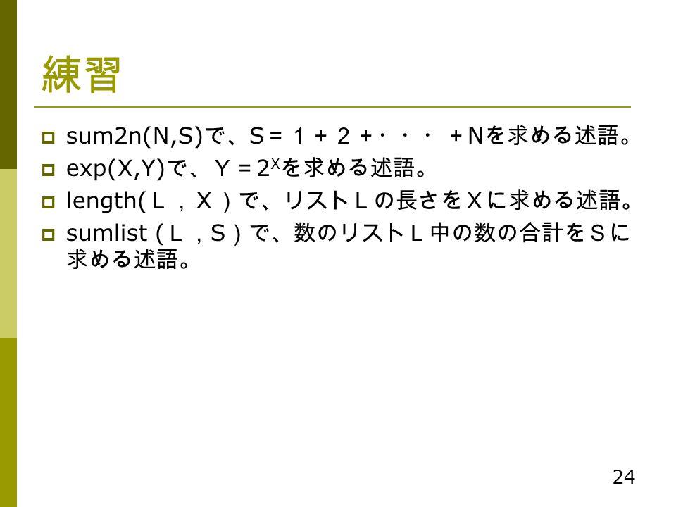 プログラミング言語論 第10回 Prolog入門 担当:犬塚.