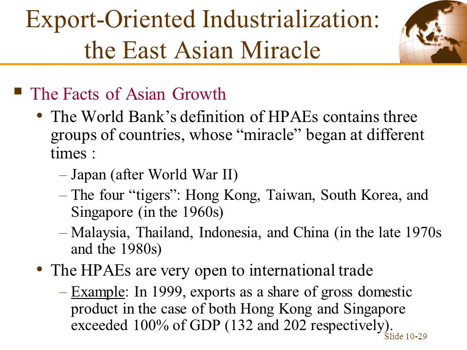 east asian miracle The four asian tigers, four asian dragons or four little dragons, are the  economies of hong  a controversial world bank report (the east asian miracle  1993) credited neoliberal policies with the responsibility for the boom, including.
